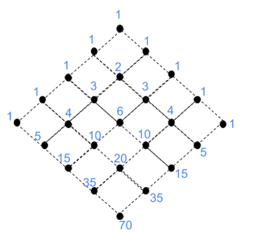 rotated 4x4 lattice